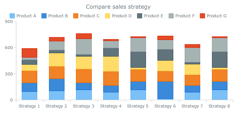 9-stacked-bar-chart-final-large-opt.png